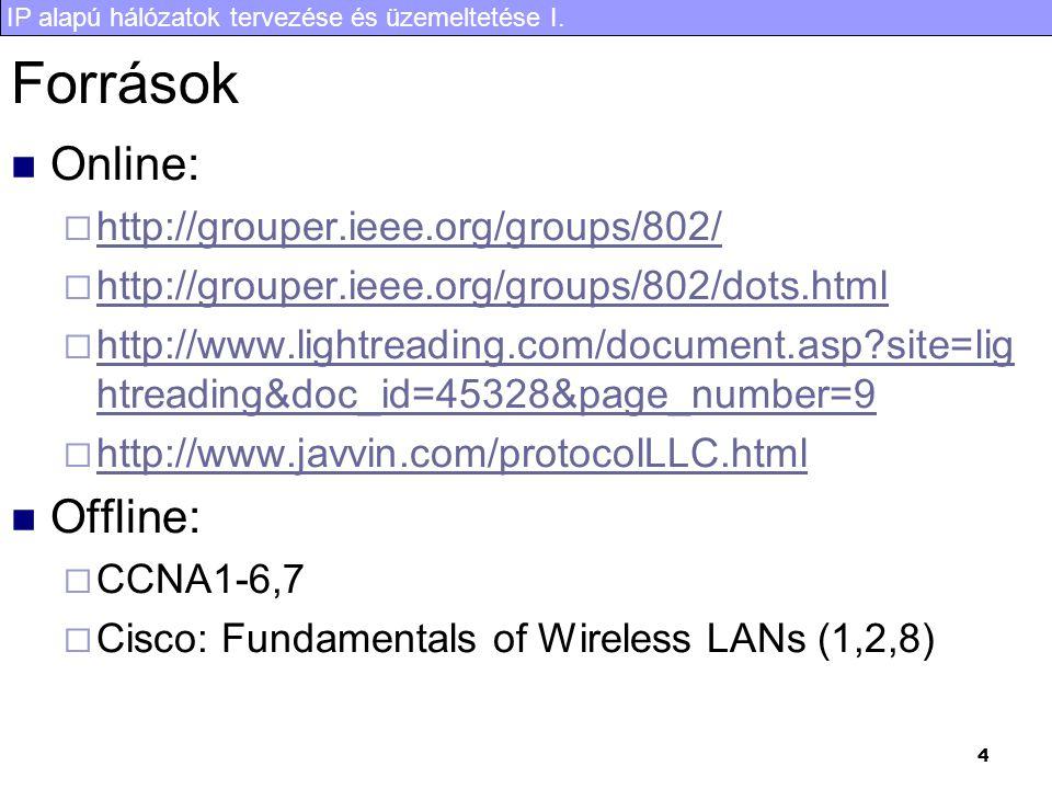 IP alapú hálózatok tervezése és üzemeltetése I. 4 Források Online:  http://grouper.ieee.org/groups/802/ http://grouper.ieee.org/groups/802/  http://