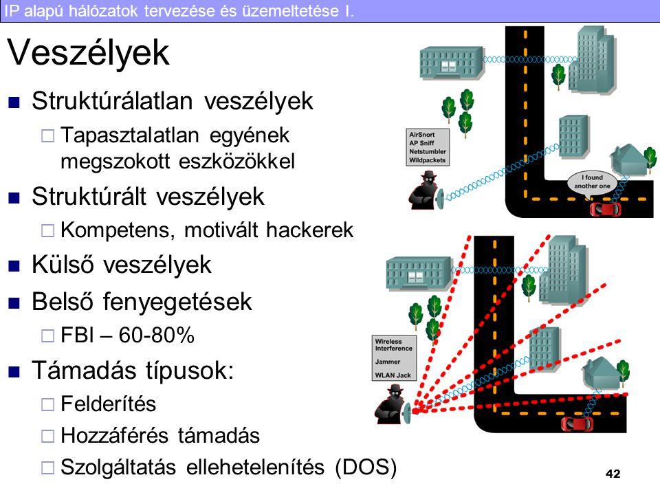 IP alapú hálózatok tervezése és üzemeltetése I. 42 Veszélyek Struktúrálatlan veszélyek  Tapasztalatlan egyének megszokott eszközökkel Struktúrált ves