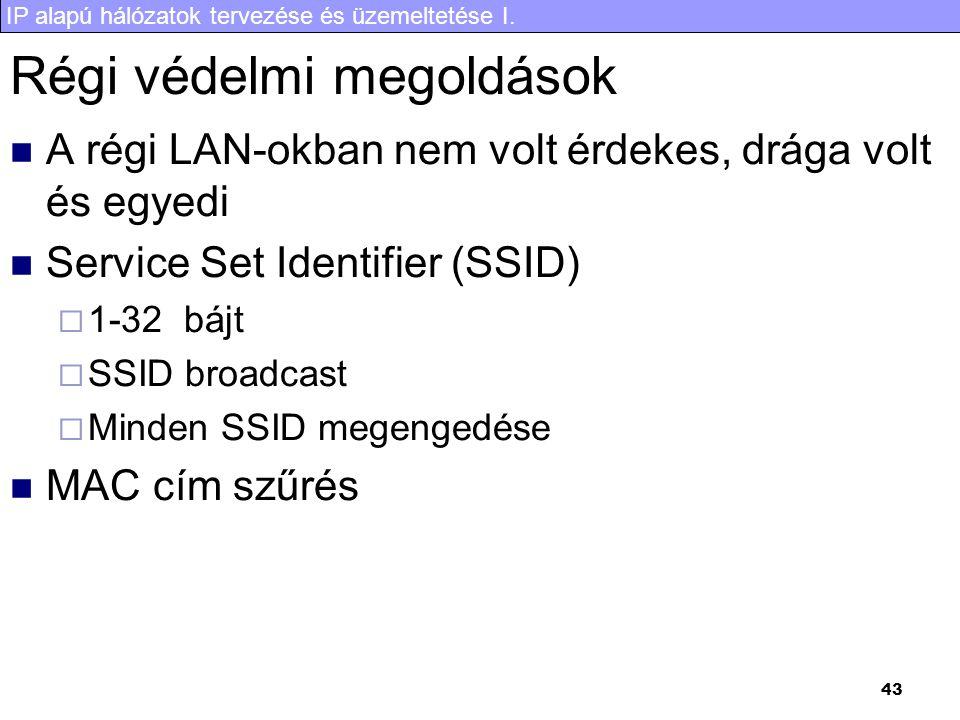 IP alapú hálózatok tervezése és üzemeltetése I. 43 Régi védelmi megoldások A régi LAN-okban nem volt érdekes, drága volt és egyedi Service Set Identif