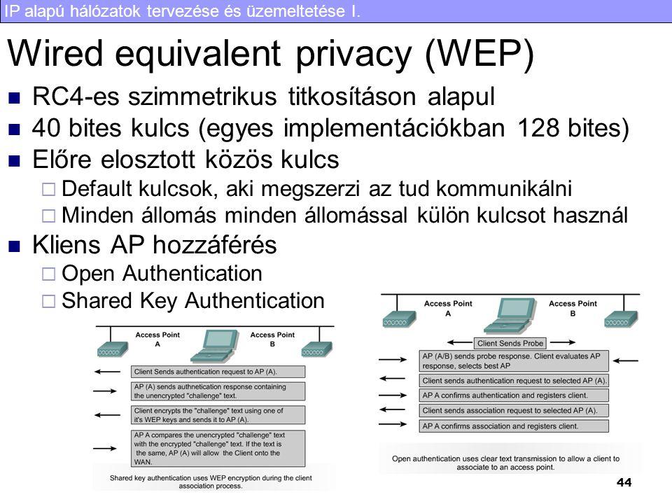 IP alapú hálózatok tervezése és üzemeltetése I. 44 Wired equivalent privacy (WEP) RC4-es szimmetrikus titkosításon alapul 40 bites kulcs (egyes implem