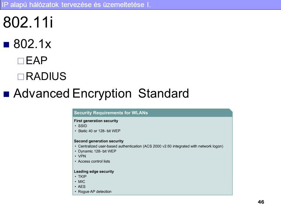 IP alapú hálózatok tervezése és üzemeltetése I. 46 802.11i 802.1x  EAP  RADIUS Advanced Encryption Standard