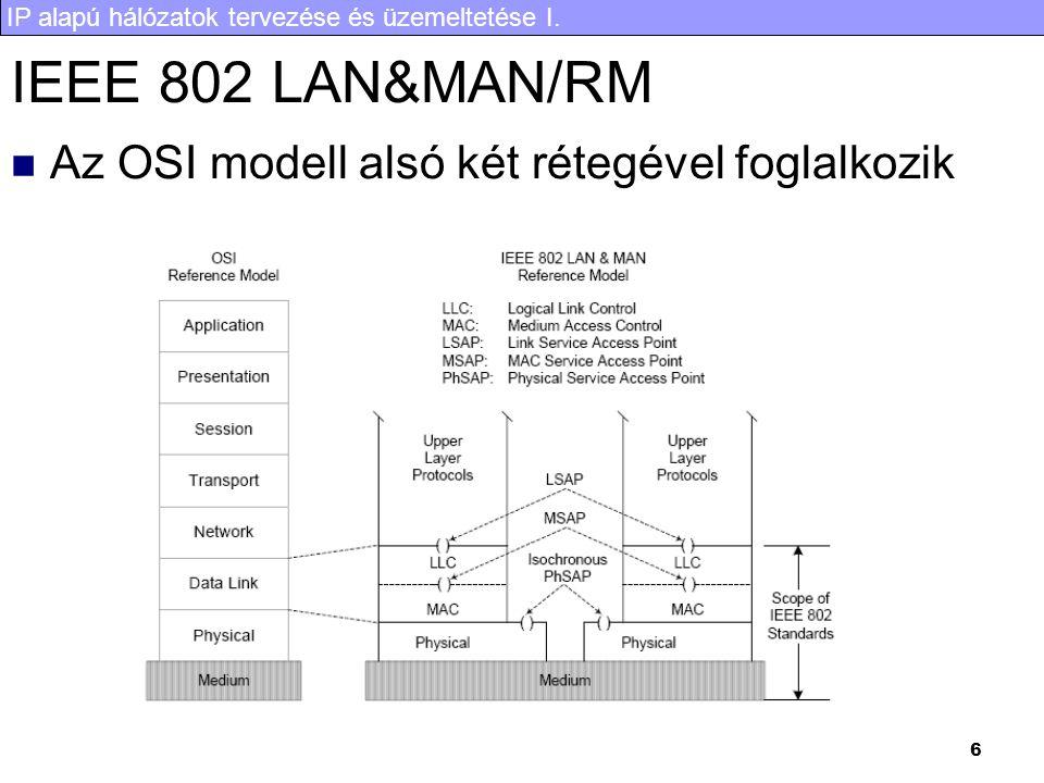 IP alapú hálózatok tervezése és üzemeltetése I. 6 IEEE 802 LAN&MAN/RM Az OSI modell alsó két rétegével foglalkozik