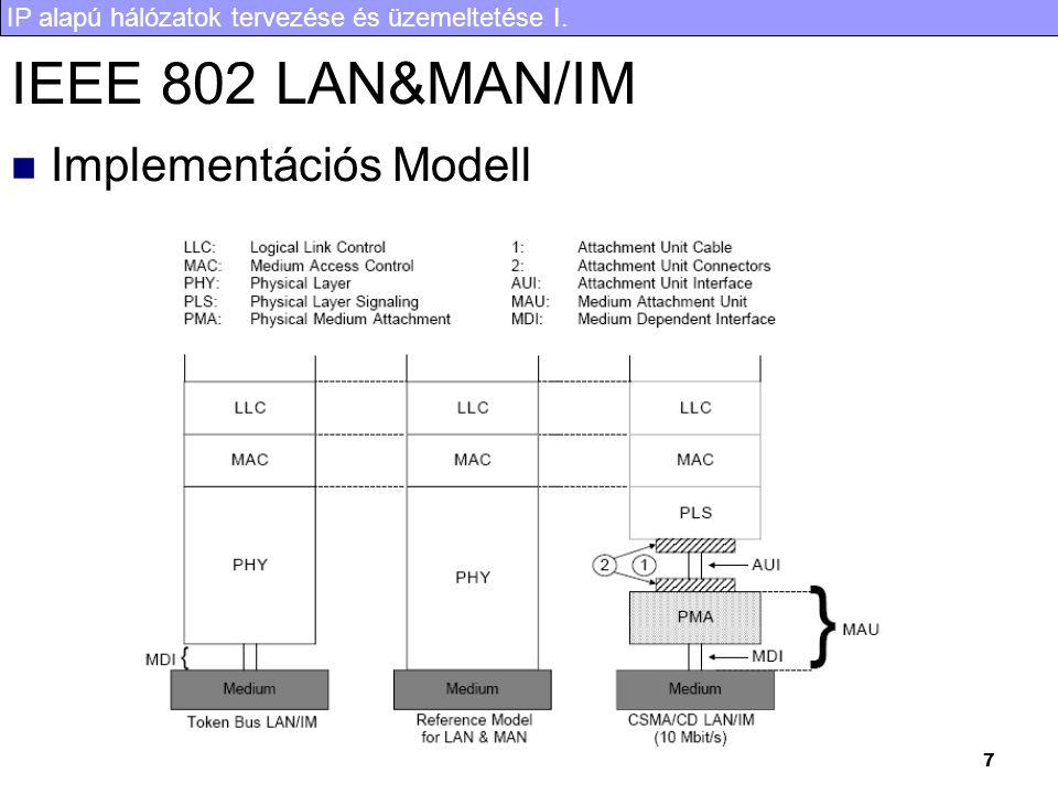 IP alapú hálózatok tervezése és üzemeltetése I. 7 IEEE 802 LAN&MAN/IM Implementációs Modell