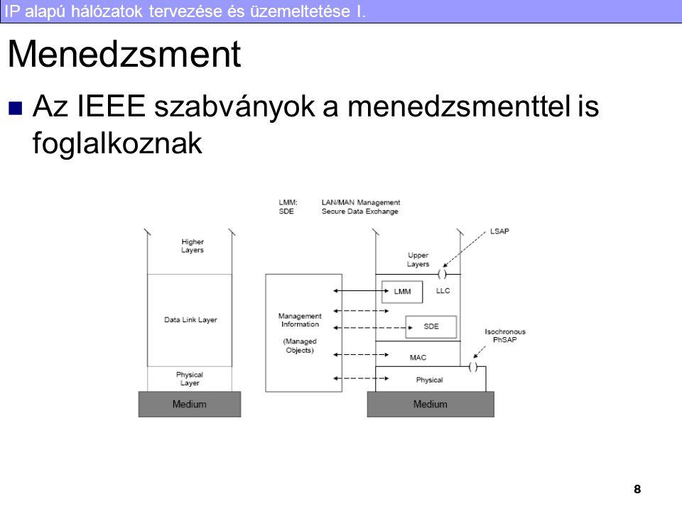 IP alapú hálózatok tervezése és üzemeltetése I. 8 Menedzsment Az IEEE szabványok a menedzsmenttel is foglalkoznak