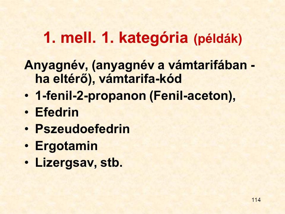 114 1. mell. 1. kategória (példák) Anyagnév, (anyagnév a vámtarifában - ha eltérő), vámtarifa-kód 1-fenil-2-propanon (Fenil-aceton), Efedrin Pszeudoef