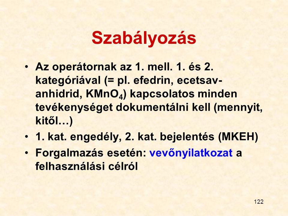 122 Szabályozás Az operátornak az 1. mell. 1. és 2. kategóriával (= pl. efedrin, ecetsav- anhidrid, KMnO 4 ) kapcsolatos minden tevékenységet dokument