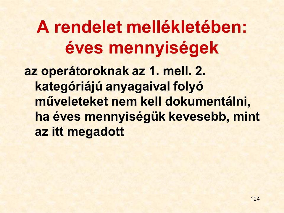 124 A rendelet mellékletében: éves mennyiségek az operátoroknak az 1. mell. 2. kategóriájú anyagaival folyó műveleteket nem kell dokumentálni, ha éves