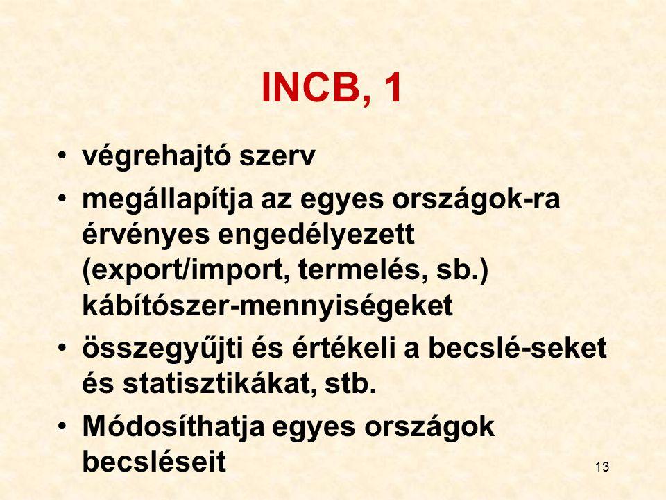 13 INCB, 1 végrehajtó szerv megállapítja az egyes országok-ra érvényes engedélyezett (export/import, termelés, sb.) kábítószer-mennyiségeket összegyűj