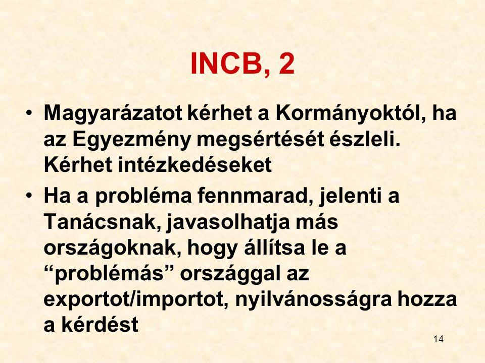 14 INCB, 2 Magyarázatot kérhet a Kormányoktól, ha az Egyezmény megsértését észleli. Kérhet intézkedéseket Ha a probléma fennmarad, jelenti a Tanácsnak