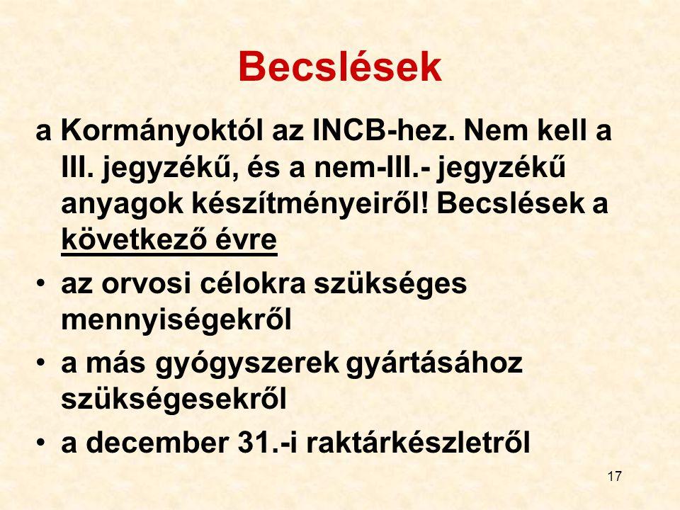 17 Becslések a Kormányoktól az INCB-hez. Nem kell a III. jegyzékű, és a nem-III.- jegyzékű anyagok készítményeiről! Becslések a következő évre az orvo