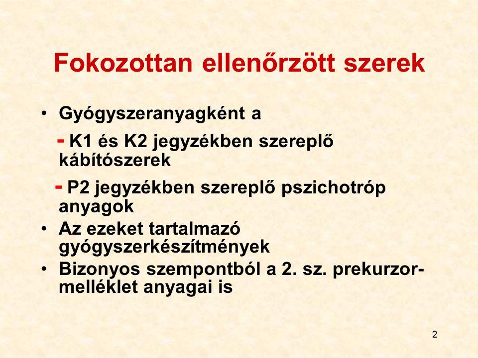 2 Fokozottan ellenőrzött szerek Gyógyszeranyagként a - K1 és K2 jegyzékben szereplő kábítószerek - P2 jegyzékben szereplő pszichotróp anyagok Az ezeke