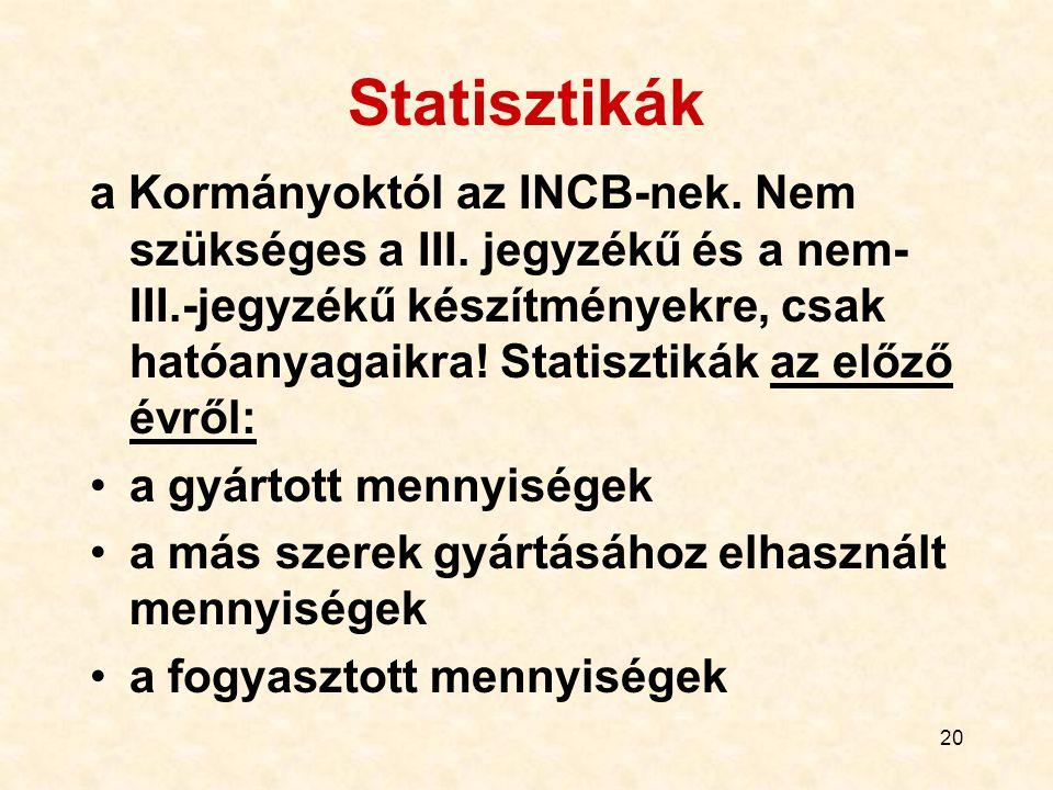 20 Statisztikák a Kormányoktól az INCB-nek. Nem szükséges a III. jegyzékű és a nem- III.-jegyzékű készítményekre, csak hatóanyagaikra! Statisztikák az