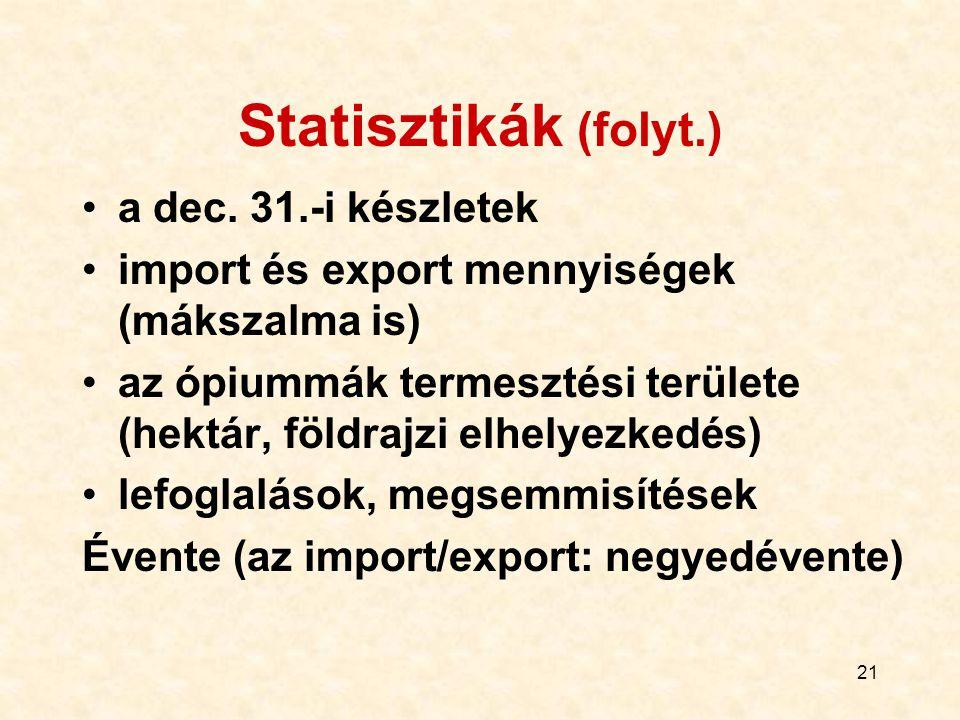 21 Statisztikák (folyt.) a dec. 31.-i készletek import és export mennyiségek (mákszalma is) az ópiummák termesztési területe (hektár, földrajzi elhely