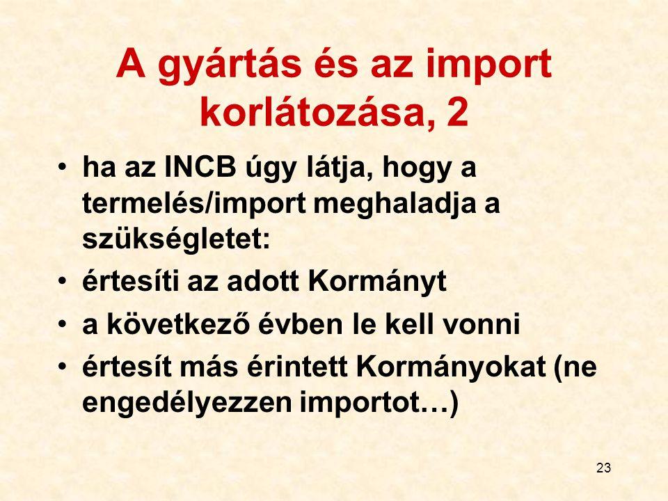 23 A gyártás és az import korlátozása, 2 ha az INCB úgy látja, hogy a termelés/import meghaladja a szükségletet: értesíti az adott Kormányt a következ