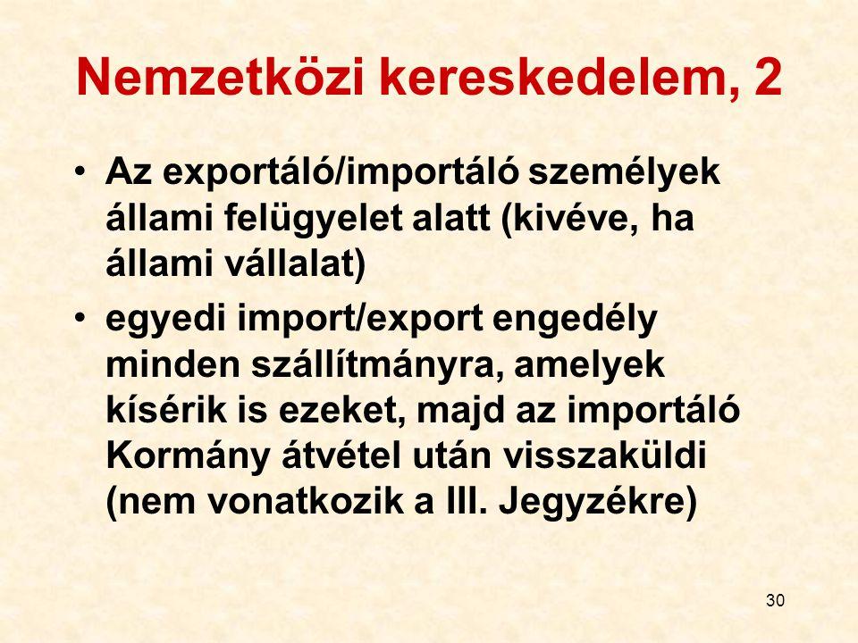 30 Nemzetközi kereskedelem, 2 Az exportáló/importáló személyek állami felügyelet alatt (kivéve, ha állami vállalat) egyedi import/export engedély mind