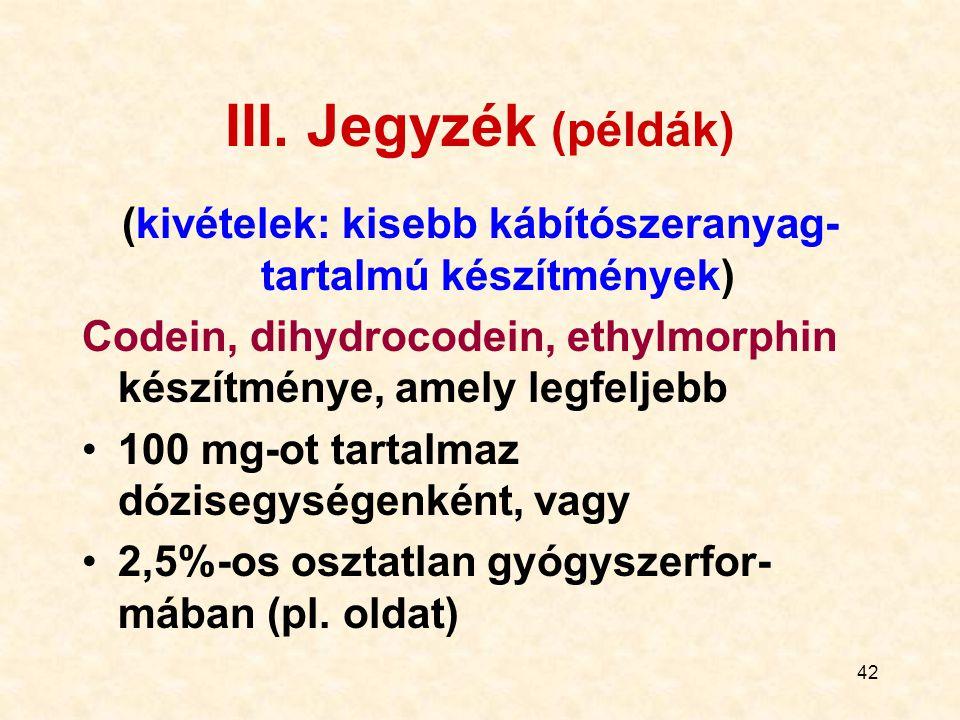 42 III. Jegyzék (példák) (kivételek: kisebb kábítószeranyag- tartalmú készítmények) Codein, dihydrocodein, ethylmorphin készítménye, amely legfeljebb