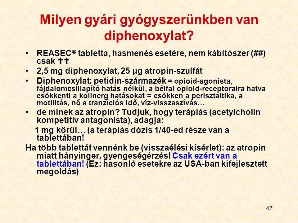 47 Milyen gyári gyógyszerünkben van diphenoxylat? REASEC  tabletta, hasmenés esetére, nem kábítószer (##) csak  2,5 mg diphenoxylat, 25 μg atropin-