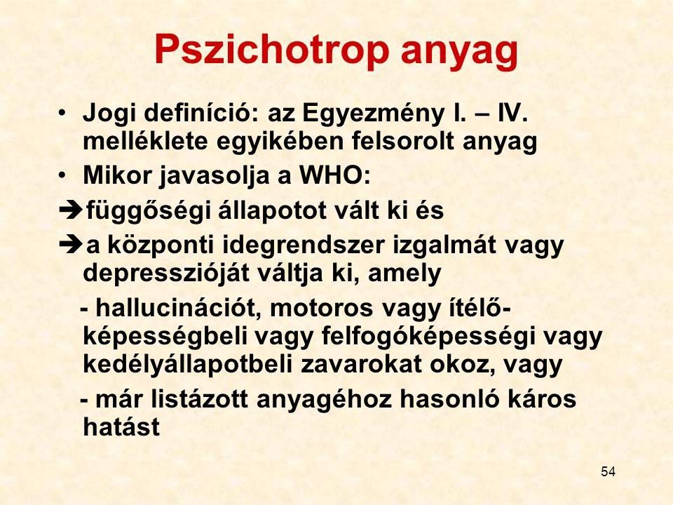 54 Pszichotrop anyag Jogi definíció: az Egyezmény I. – IV. melléklete egyikében felsorolt anyag Mikor javasolja a WHO:  függőségi állapotot vált ki é