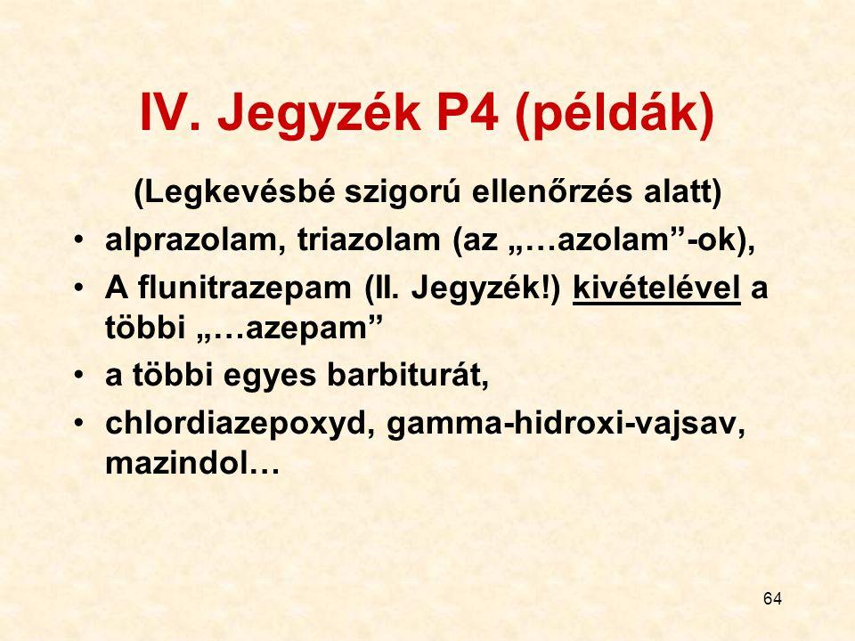 """64 IV. Jegyzék P4 (példák) (Legkevésbé szigorú ellenőrzés alatt) alprazolam, triazolam (az """"…azolam""""-ok), A flunitrazepam (II. Jegyzék!) kivételével a"""