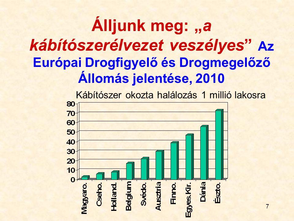"""7 Álljunk meg: """"a kábítószerélvezet veszélyes"""" Az Európai Drogfigyelő és Drogmegelőző Állomás jelentése, 2010 Kábítószer okozta halálozás 1 millió lak"""