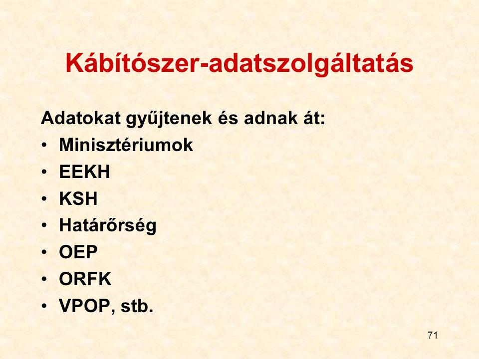 71 Kábítószer-adatszolgáltatás Adatokat gyűjtenek és adnak át: Minisztériumok EEKH KSH Határőrség OEP ORFK VPOP, stb.