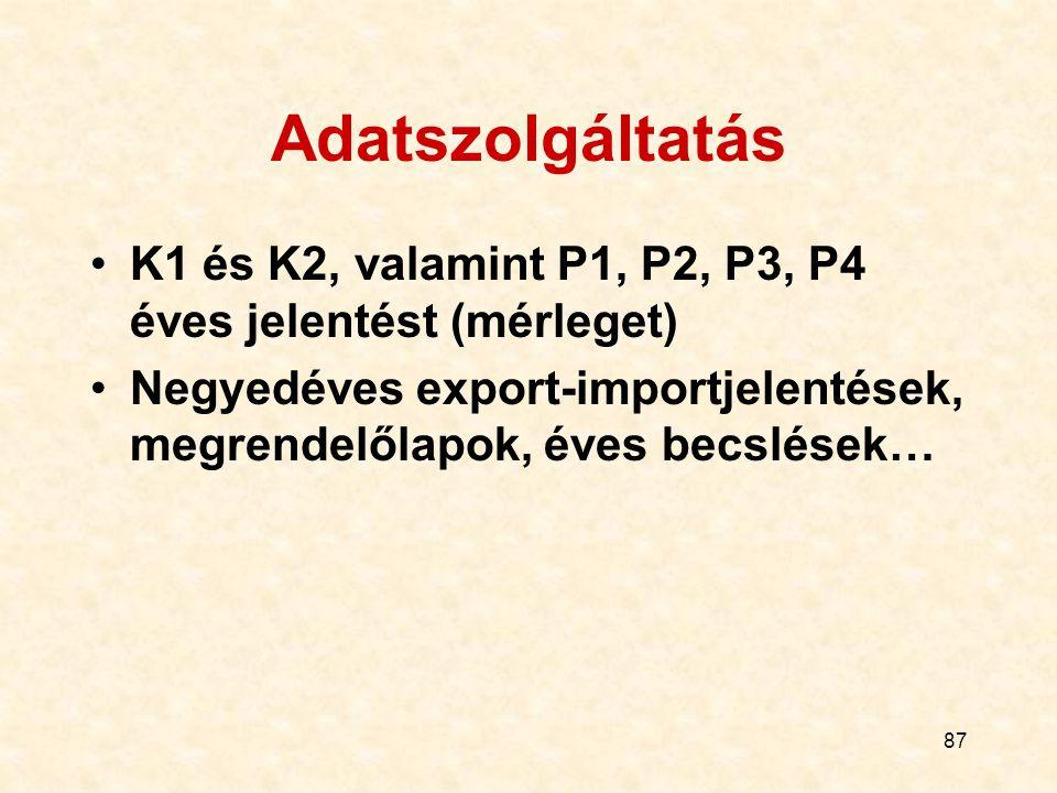 87 Adatszolgáltatás K1 és K2, valamint P1, P2, P3, P4 éves jelentést (mérleget) Negyedéves export-importjelentések, megrendelőlapok, éves becslések…
