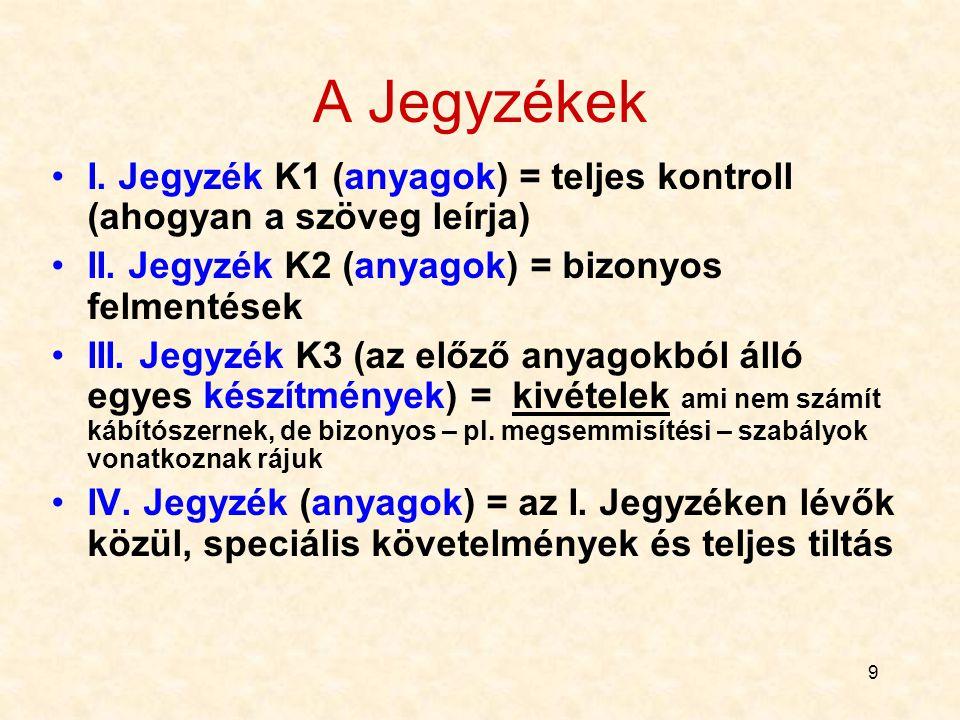 9 A Jegyzékek I. Jegyzék K1 (anyagok) = teljes kontroll (ahogyan a szöveg leírja) II. Jegyzék K2 (anyagok) = bizonyos felmentések III. Jegyzék K3 (az