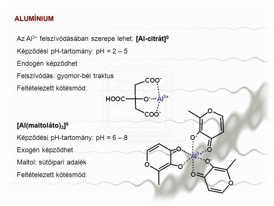 ALUMÍNIUM [Al-citrát] 0 Az Al 3+ felszívódásában szerepe lehet: [Al-citrát] 0 Képződési pH-tartomány: pH = 2 – 5 Endogén képződhet Felszívódás: gyomor