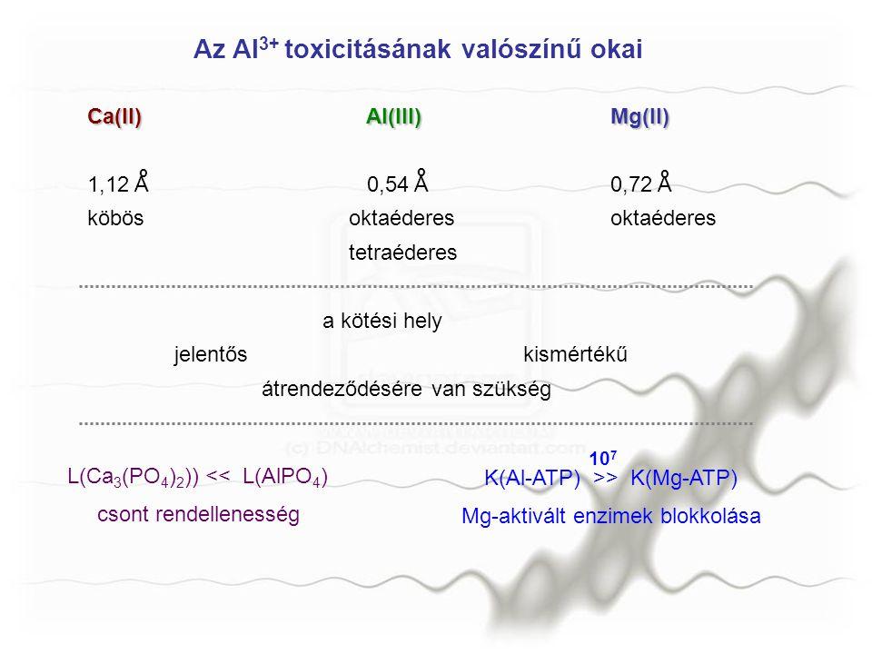 Az érrendszerre és a vérképző rendszerre ható mérgezések