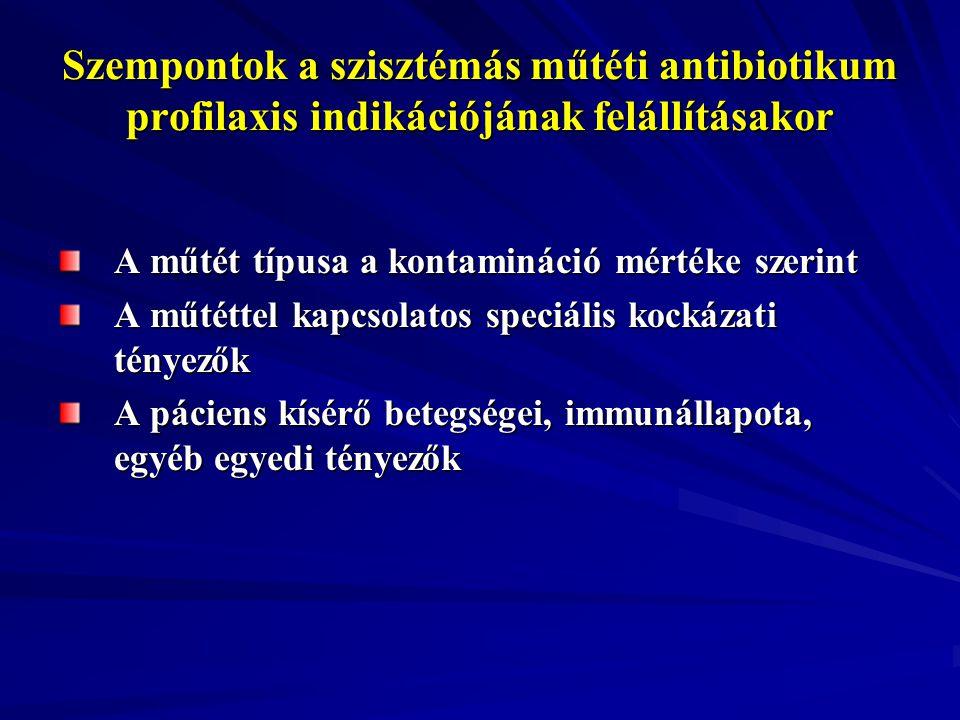 Szempontok a szisztémás műtéti antibiotikum profilaxis indikációjának felállításakor A műtét típusa a kontamináció mértéke szerint A műtéttel kapcsola