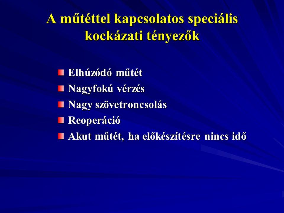 A műtéttel kapcsolatos speciális kockázati tényezők Elhúzódó műtét Nagyfokú vérzés Nagy szövetroncsolás Reoperáció Akut műtét, ha előkészítésre nincs