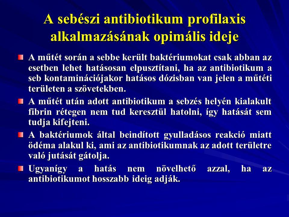 A sebészi antibiotikum profilaxis alkalmazásának opimális ideje A műtét során a sebbe került baktériumokat csak abban az esetben lehet hatásosan elpus