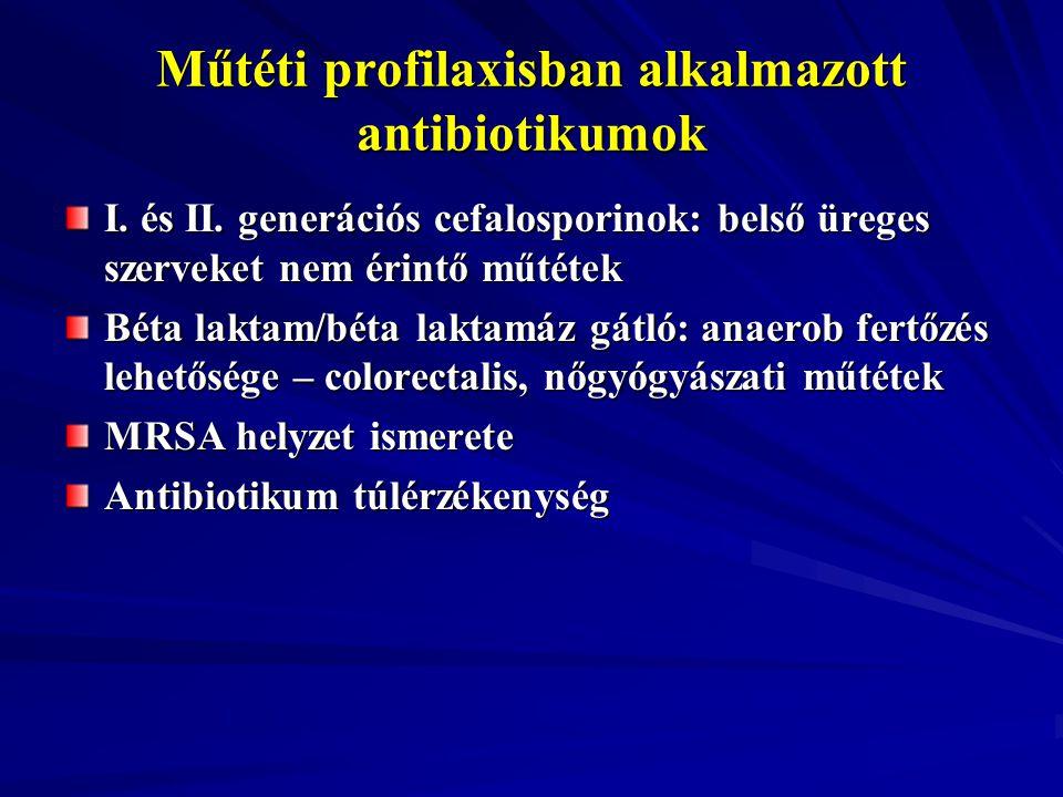 Műtéti profilaxisban alkalmazott antibiotikumok I. és II. generációs cefalosporinok: belső üreges szerveket nem érintő műtétek Béta laktam/béta laktam