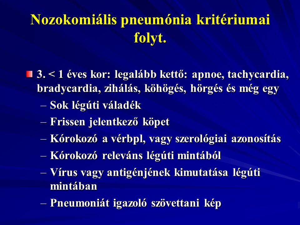 Nozokomiális pneumónia kritériumai folyt. 3. < 1 éves kor: legalább kettő: apnoe, tachycardia, bradycardia, zihálás, köhögés, hörgés és még egy –Sok l