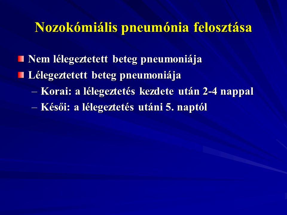 Nozokómiális pneumónia felosztása Nem lélegeztetett beteg pneumoniája Lélegeztetett beteg pneumoniája –Korai: a lélegeztetés kezdete után 2-4 nappal –