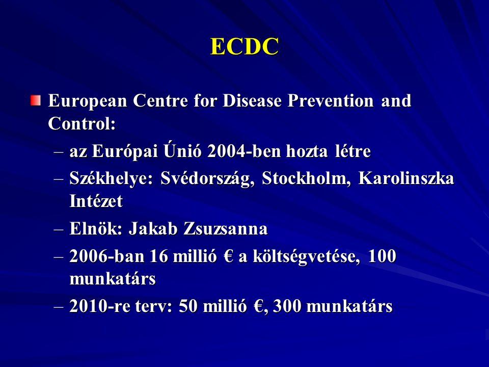 ECDC European Centre for Disease Prevention and Control: –az Európai Únió 2004-ben hozta létre –Székhelye: Svédország, Stockholm, Karolinszka Intézet
