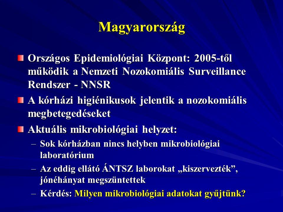 Magyarország Országos Epidemiológiai Központ: 2005-től működik a Nemzeti Nozokomiális Surveillance Rendszer - NNSR A kórházi higiénikusok jelentik a n