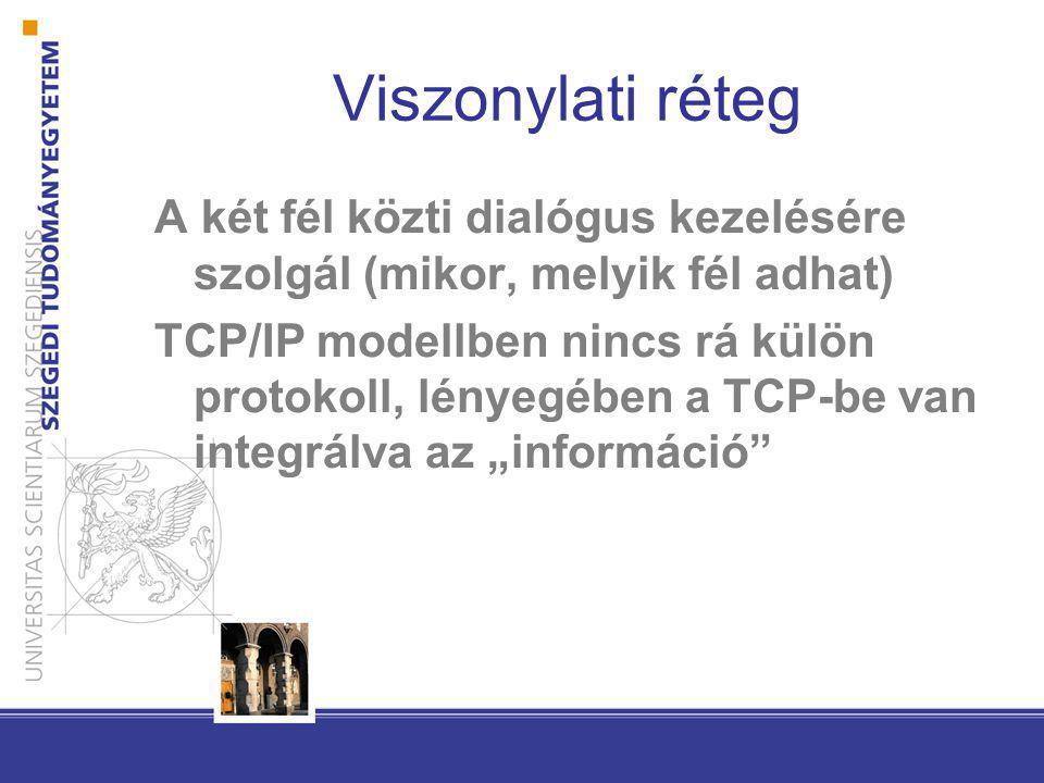 """Viszonylati réteg A két fél közti dialógus kezelésére szolgál (mikor, melyik fél adhat) TCP/IP modellben nincs rá külön protokoll, lényegében a TCP-be van integrálva az """"információ"""