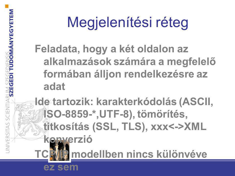 Megjelenítési réteg Feladata, hogy a két oldalon az alkalmazások számára a megfelelő formában álljon rendelkezésre az adat Ide tartozik: karakterkódolás (ASCII, ISO-8859-*,UTF-8), tömörítés, titkosítás (SSL, TLS), xxx XML konverzió TCP/IP modellben nincs különvéve ez sem