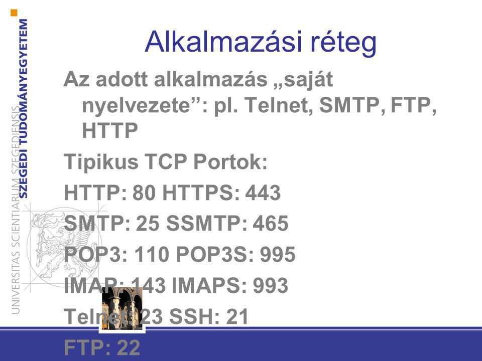 """Alkalmazási réteg Az adott alkalmazás """"saját nyelvezete"""": pl. Telnet, SMTP, FTP, HTTP Tipikus TCP Portok: HTTP: 80 HTTPS: 443 SMTP: 25 SSMTP: 465 POP3"""