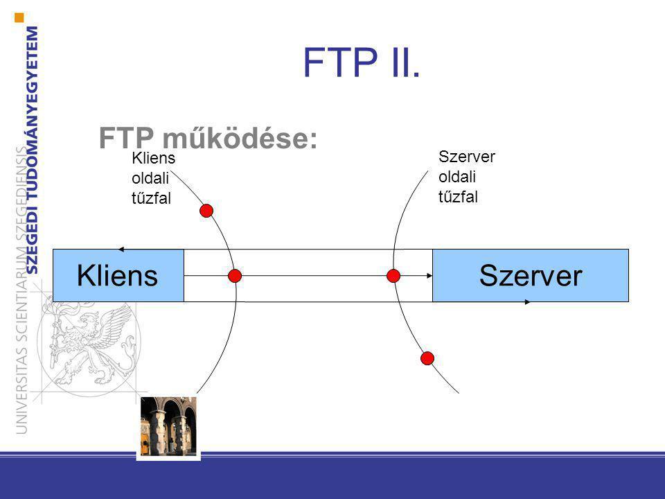 FTP II. FTP működése: KliensSzerver Kliens oldali tűzfal Szerver oldali tűzfal