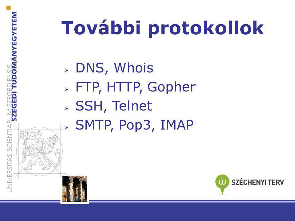 További protokollok  DNS, Whois  FTP, HTTP, Gopher  SSH, Telnet  SMTP, Pop3, IMAP
