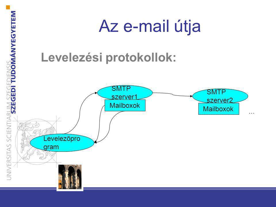 Az e-mail útja Levelezési protokollok: Levelezőpro gram SMTP szerver1 SMTP szerver2 Mailboxok...