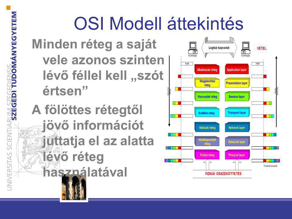 """OSI Modell áttekintés Minden réteg a saját vele azonos szinten lévő féllel kell """"szót értsen"""" A fölöttes rétegtől jövő információt juttatja el az alat"""