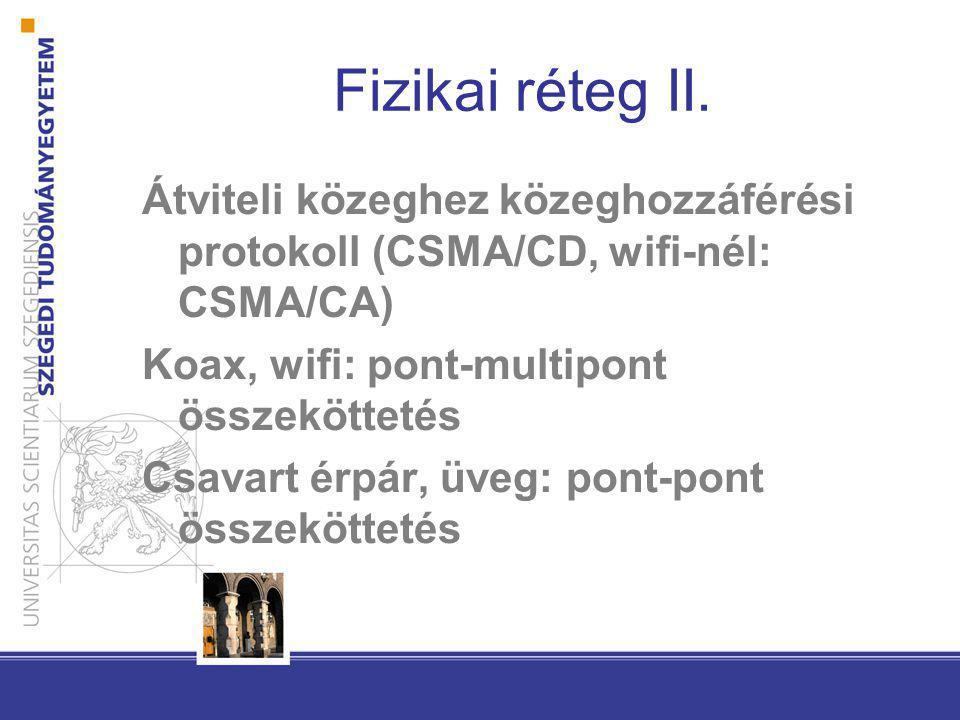 Fizikai réteg II. Átviteli közeghez közeghozzáférési protokoll (CSMA/CD, wifi-nél: CSMA/CA) Koax, wifi: pont-multipont összeköttetés Csavart érpár, üv