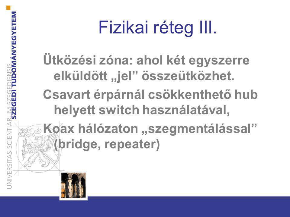 """Fizikai réteg III. Ütközési zóna: ahol két egyszerre elküldött """"jel"""" összeütközhet. Csavart érpárnál csökkenthető hub helyett switch használatával, Ko"""