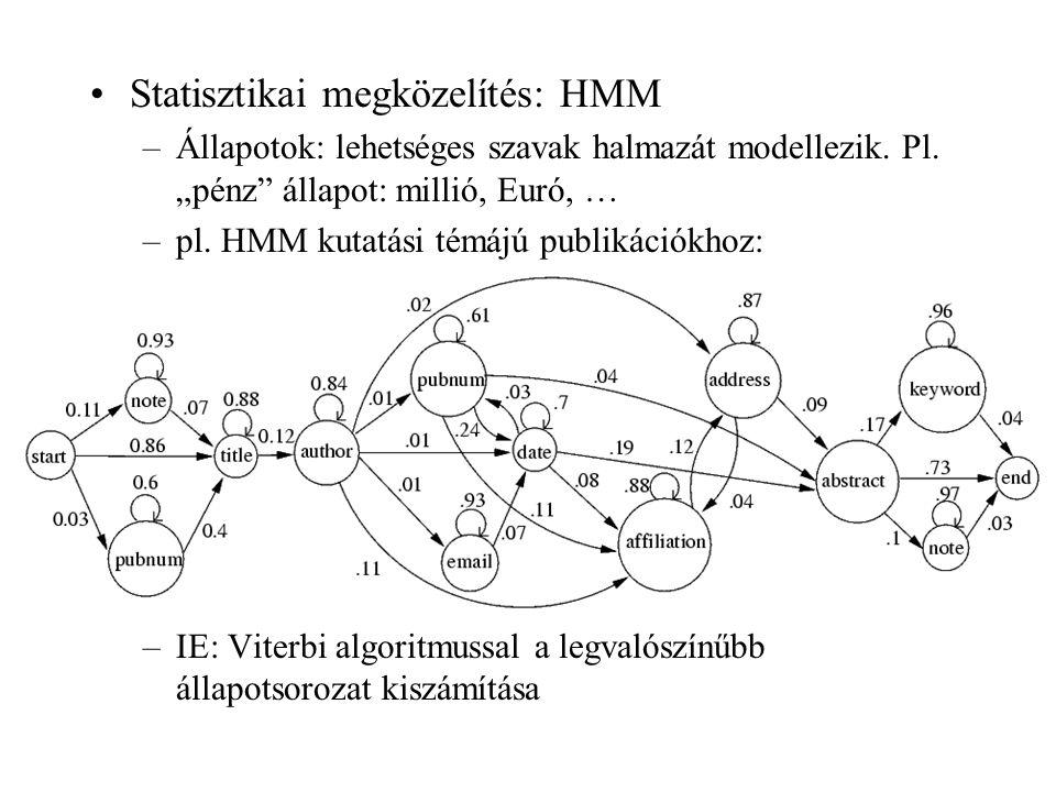 """Statisztikai megközelítés: HMM –Állapotok: lehetséges szavak halmazát modellezik. Pl. """"pénz"""" állapot: millió, Euró, … –pl. HMM kutatási témájú publiká"""