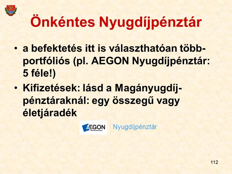 112 Önkéntes Nyugdíjpénztár a befektetés itt is választhatóan több- portfóliós (pl.