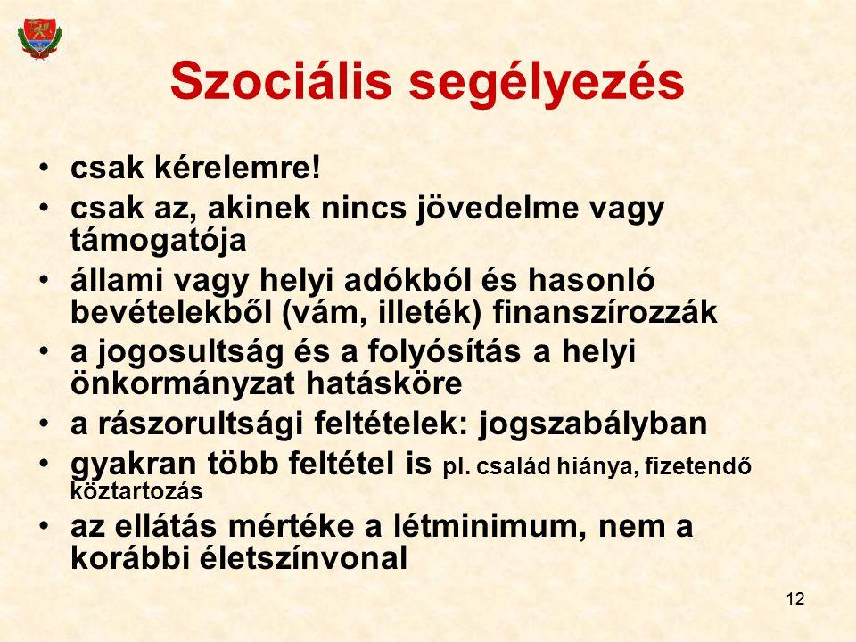 12 Szociális segélyezés csak kérelemre.