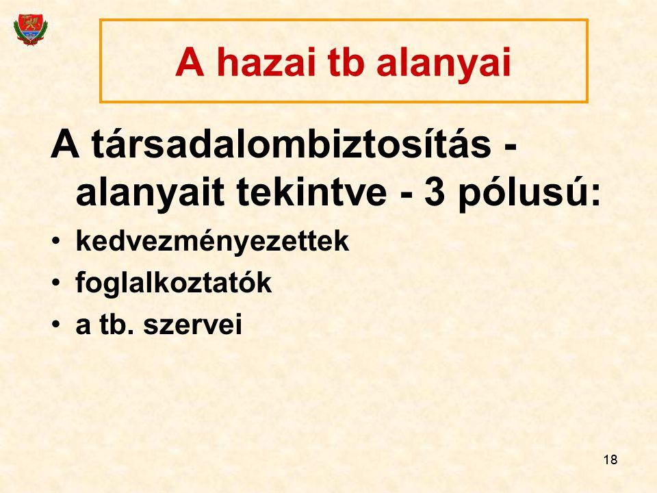 18 A hazai tb alanyai A társadalombiztosítás - alanyait tekintve - 3 pólusú: kedvezményezettek foglalkoztatók a tb.